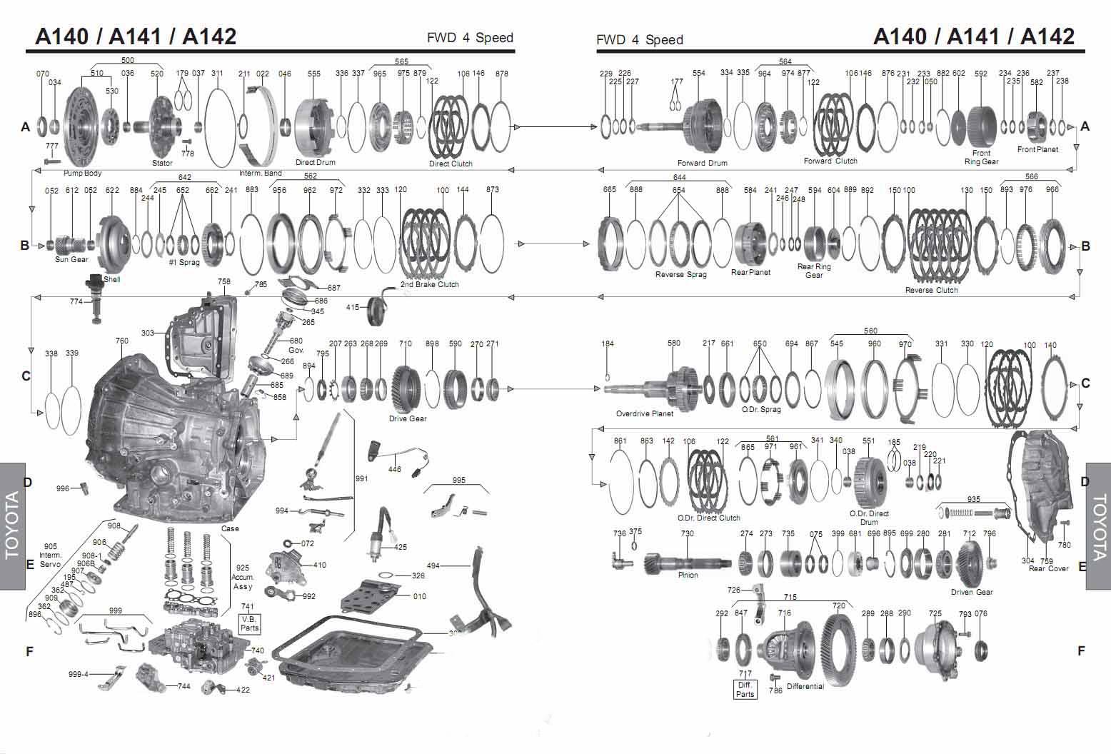 Руководство акпп A140 - A240 - A247