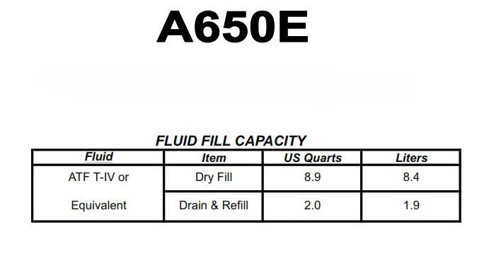 A650E масло