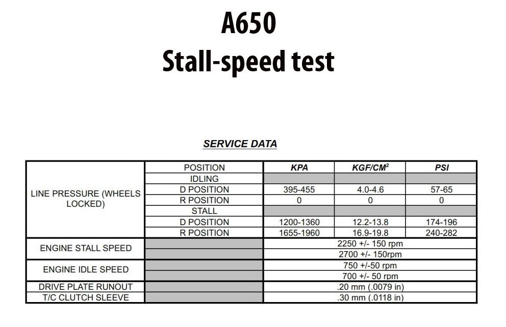 A650E тест