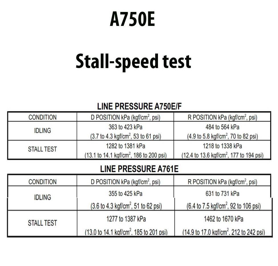 A750E_F A761E A960E тест