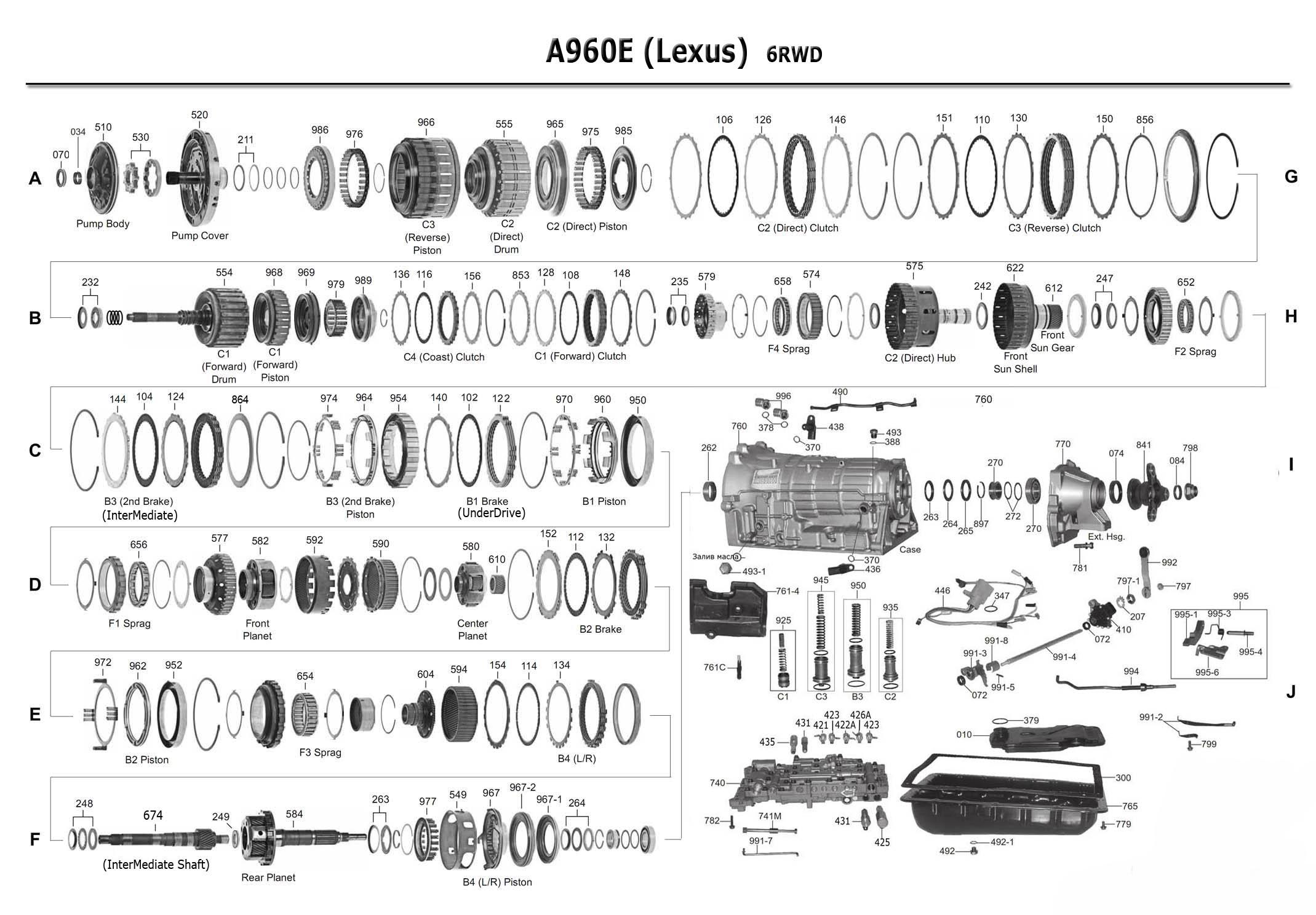 Руководство акпп A960E