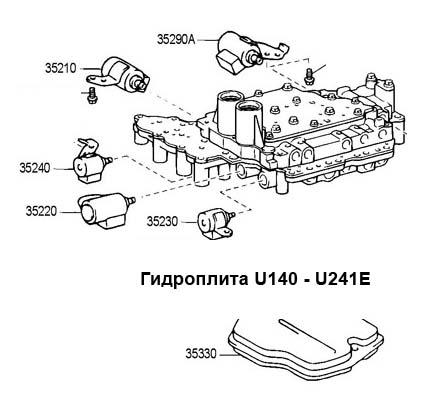 Гидроплита U140, U240, U241