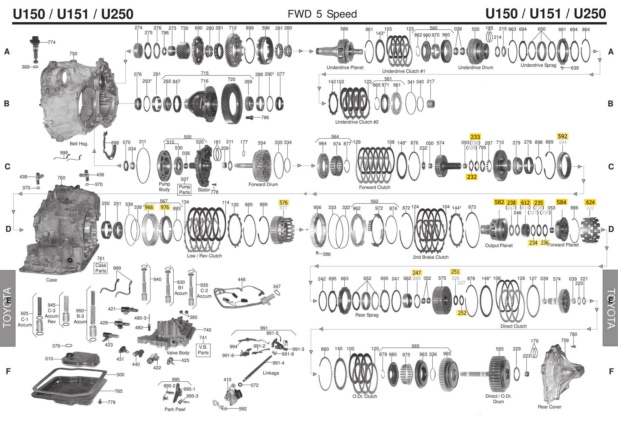 Руководство акпп U151 / U250