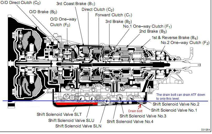 A650E Схема АКПП. A650E АКПП