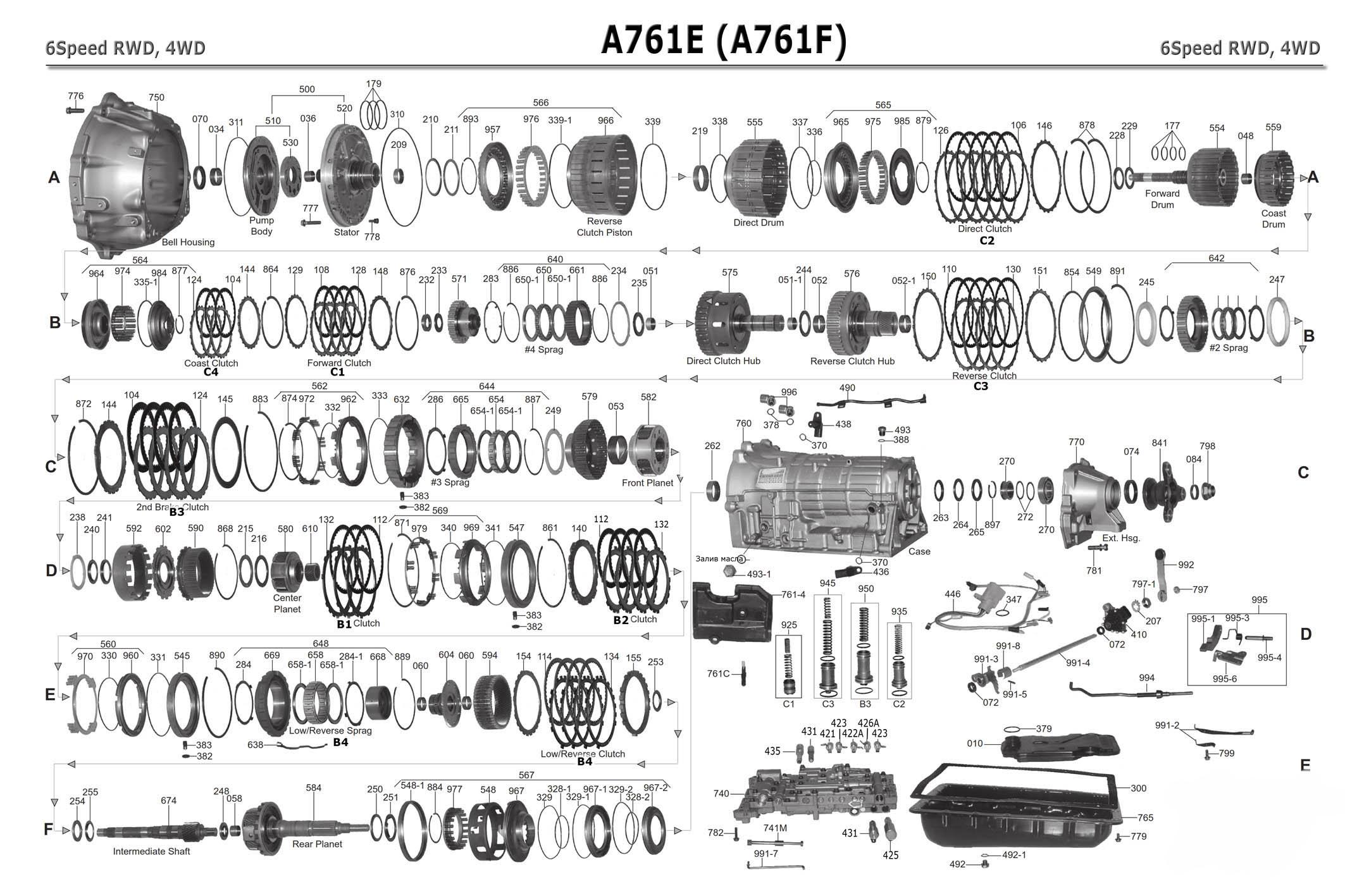 Руководство акпп A761E, A760E F H