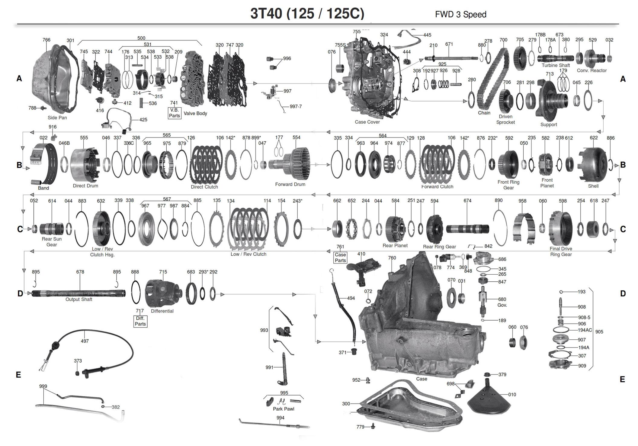 Руководство акпп 3T40 / TH125C
