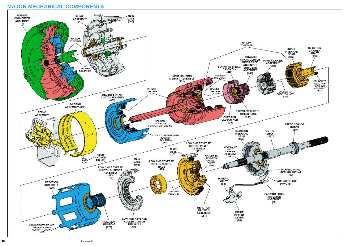 Схема АКПП 4L60E, 4L65E