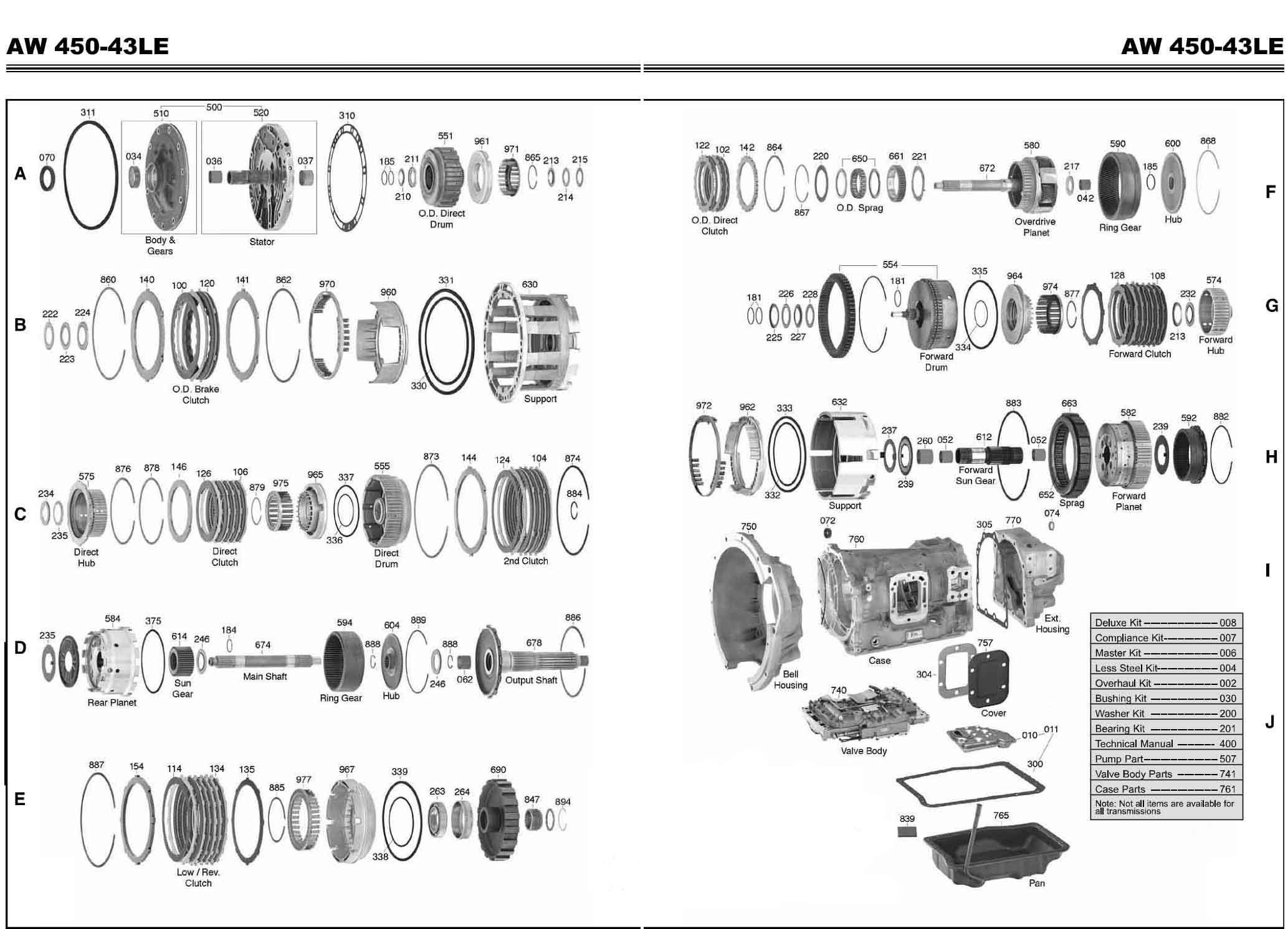 Руководство акпп AW 450-43LE