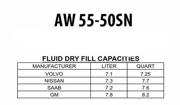 AW 55-50SN 51SN масло