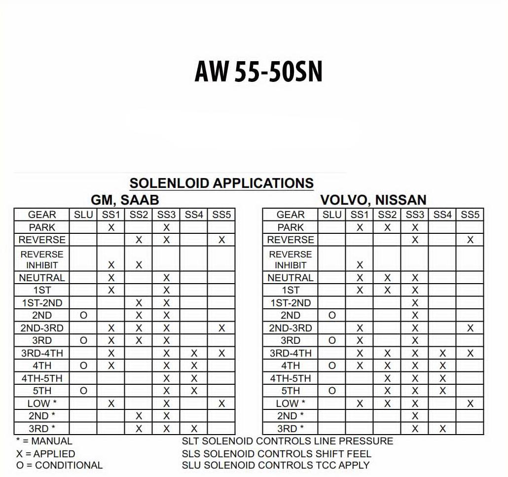 aw_55-50 Соленоиды