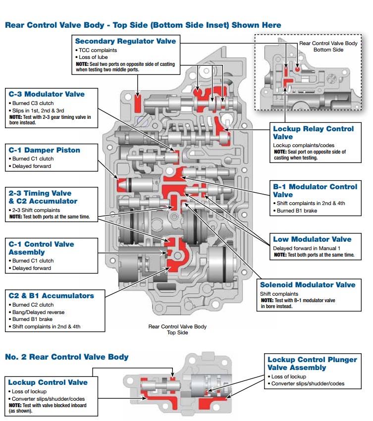 AW 60-40LE / 42LE / 41SN гидроблок