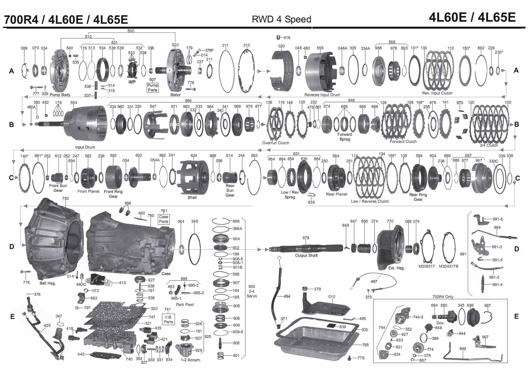 Руководство акпп 4L60E, 4L65E