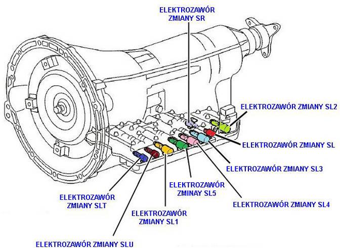 Руководство акпп AA80E TL-80SN