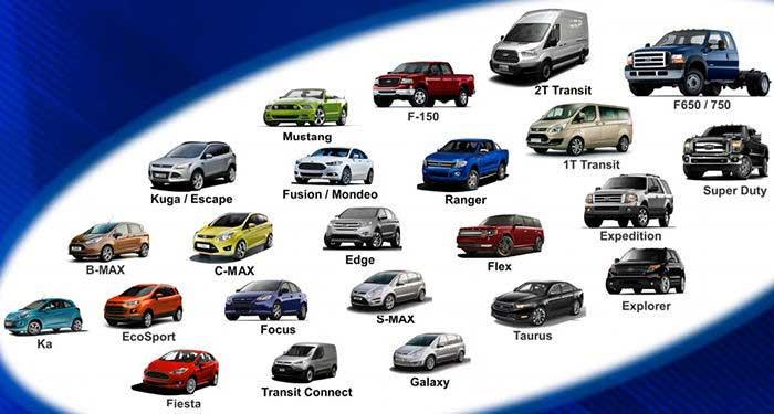 Купить контрактную АКПП Форд с