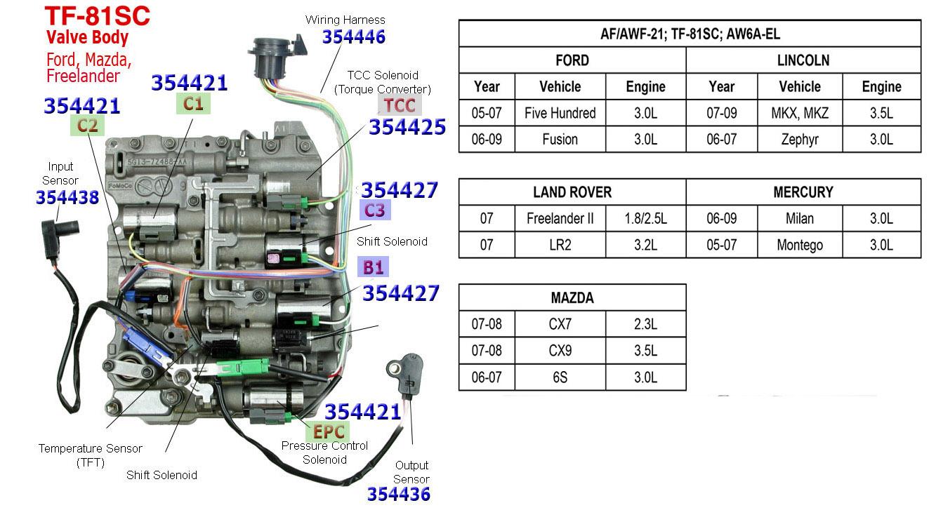 TF80 расположение соленоидов