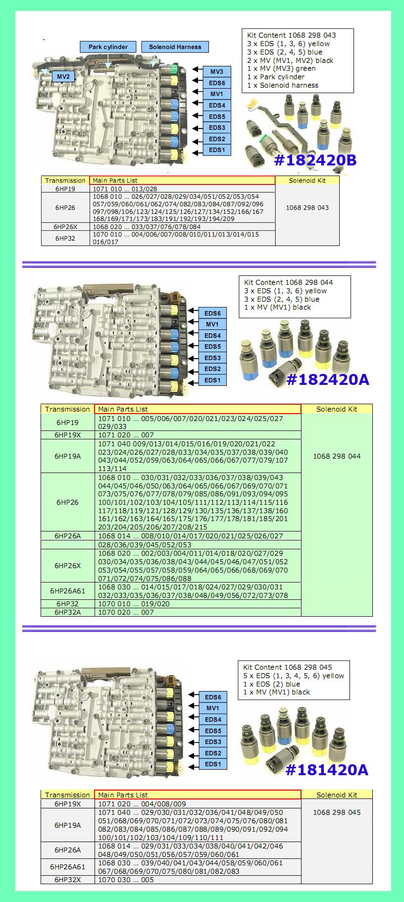 Соленоиды ZF6HP26