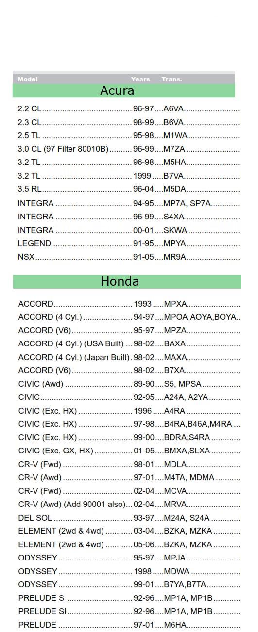 M4TA/ MDMA / S4XA/ SKWA на каких автомобилях
