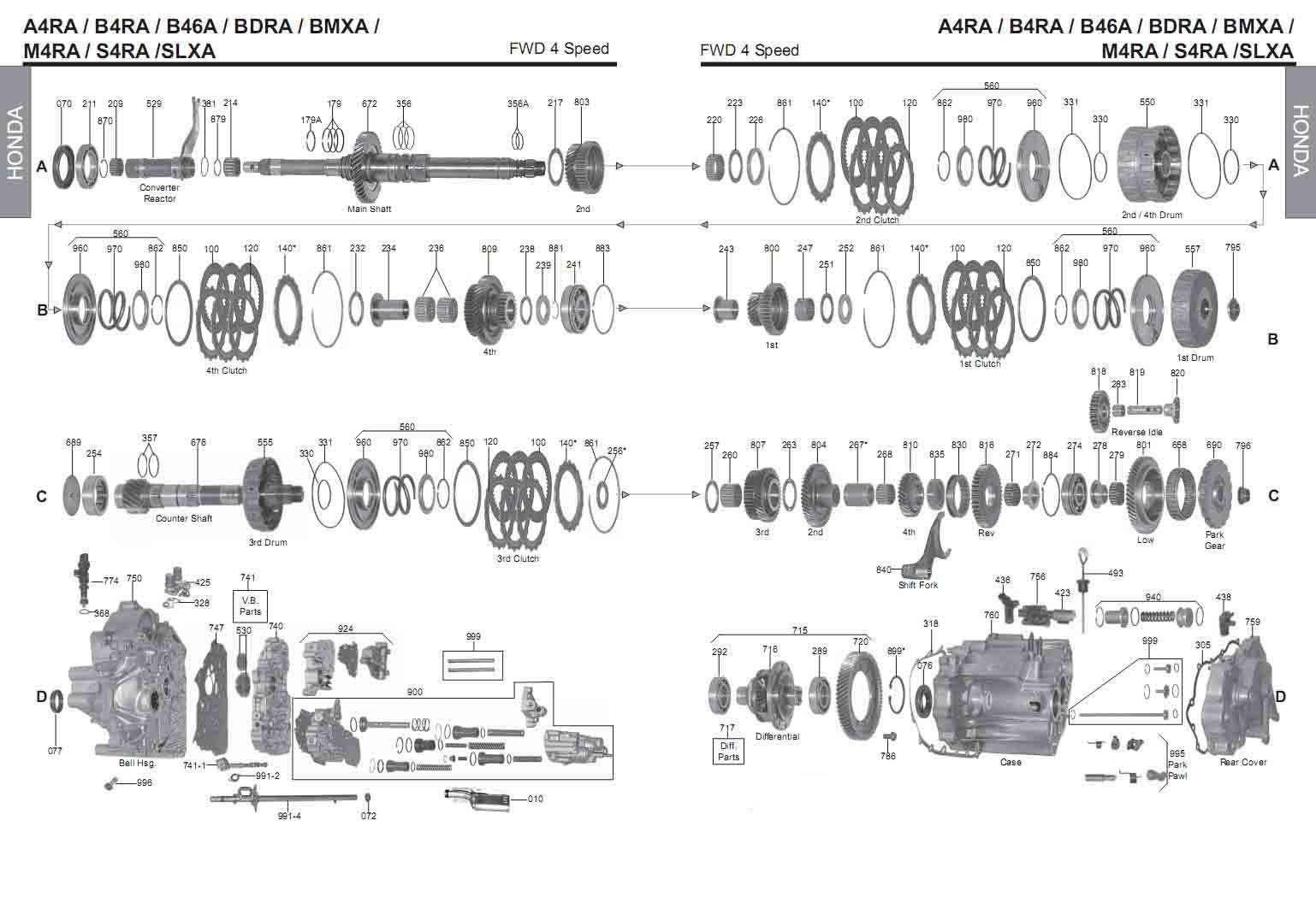 A4RA / B4RA / BMXA Руководство