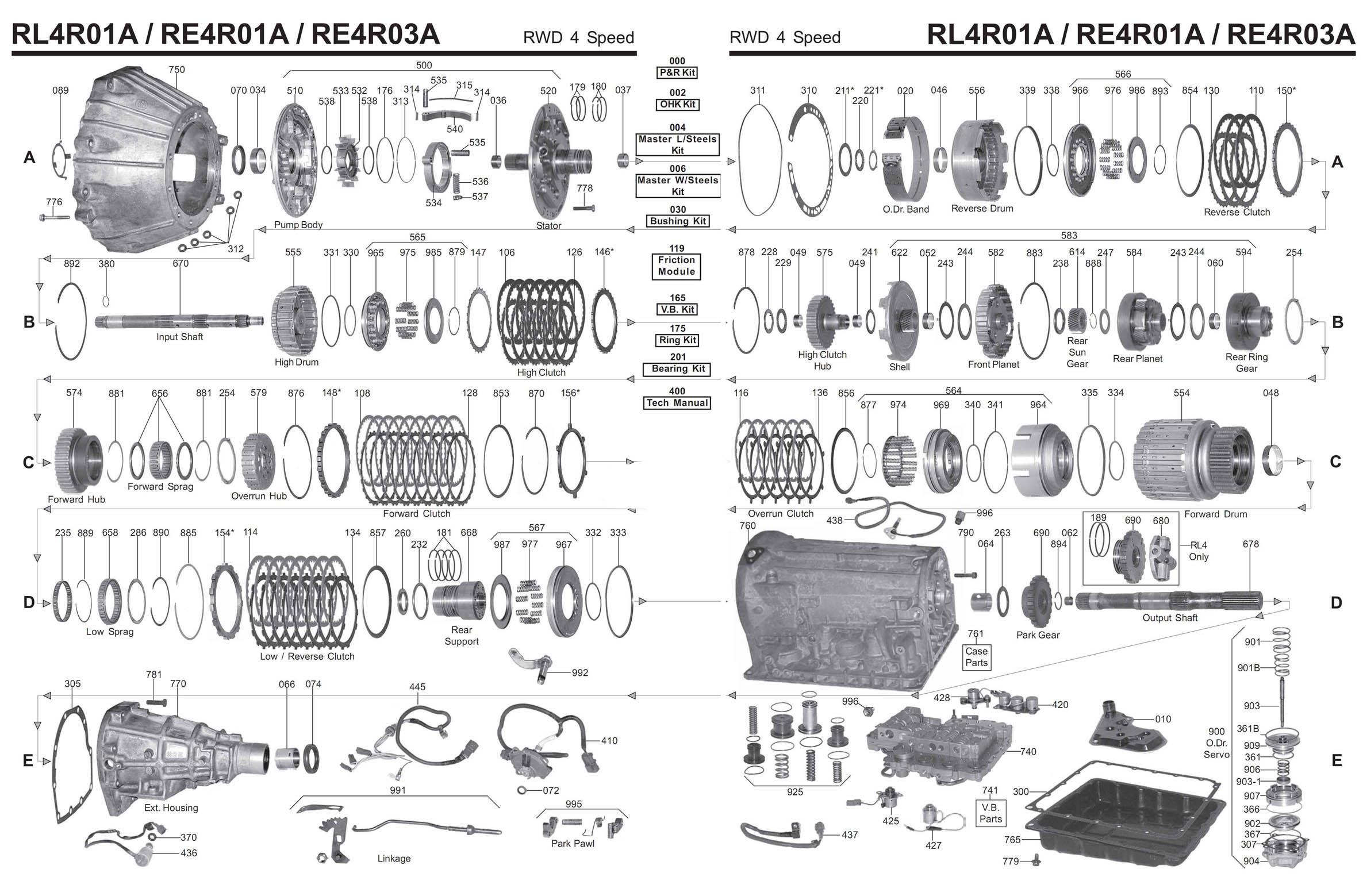 Ремонт RE4R01A / RL4R01A