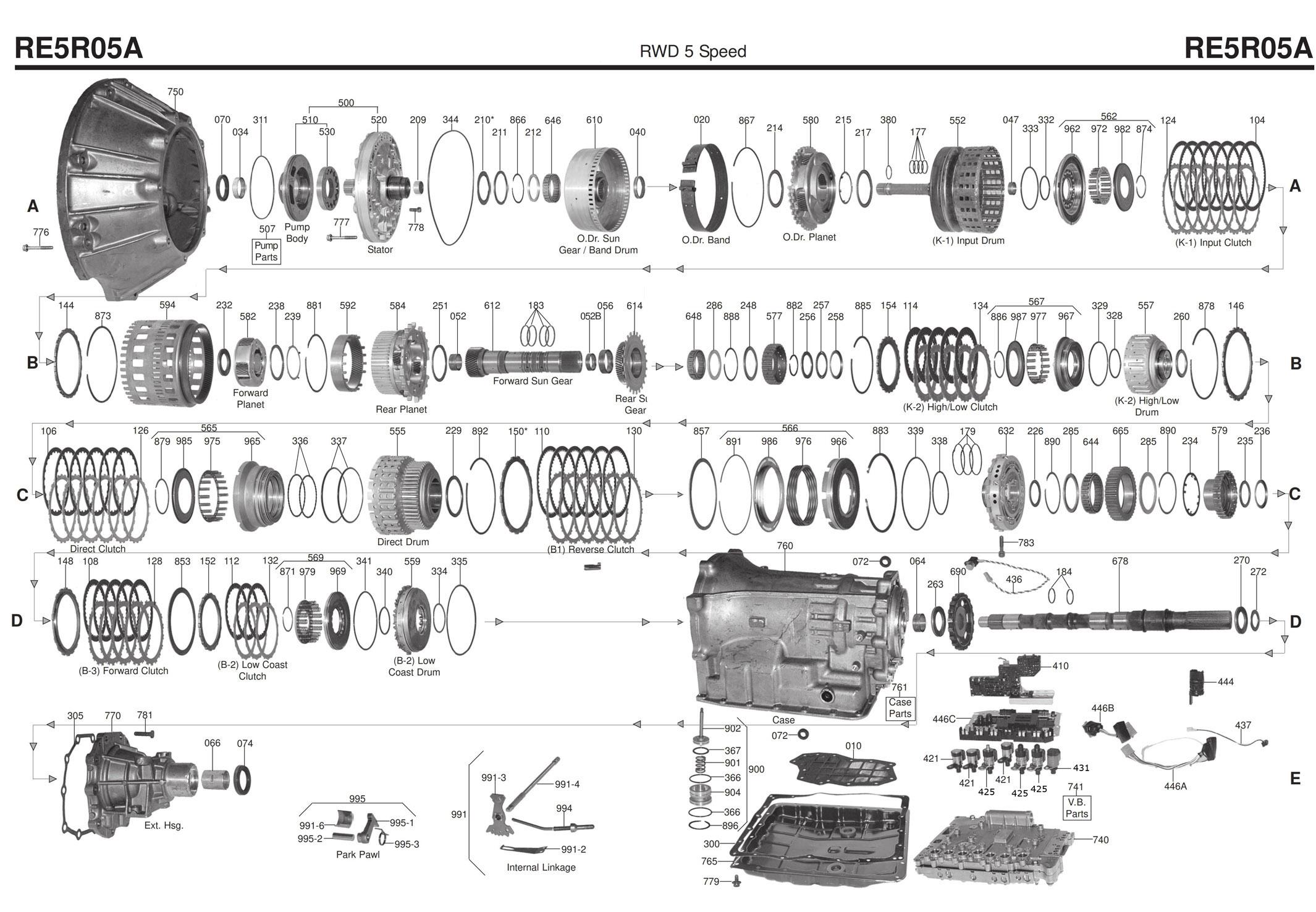 Схема RE5R05A (JR507E)