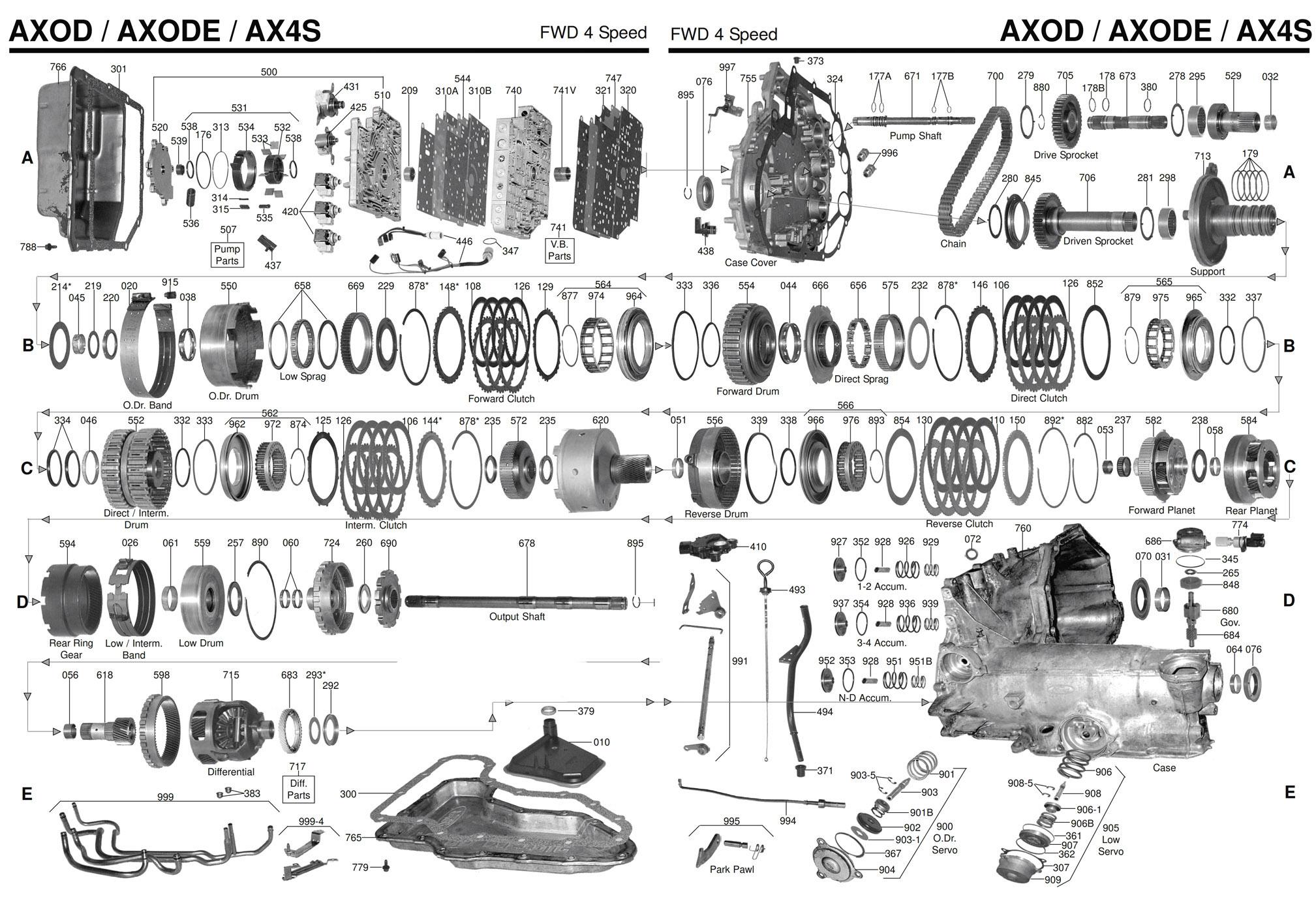 AXOD / AXOD-E / AX4S АКПП