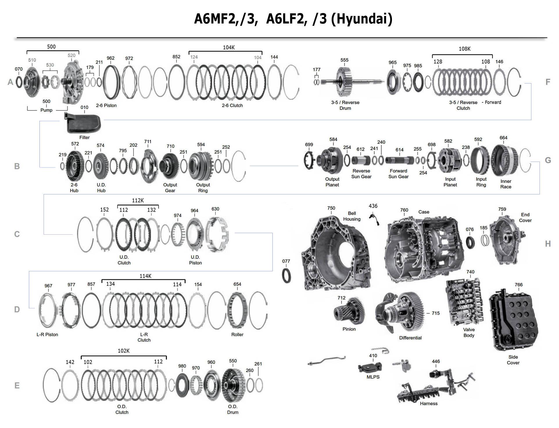 A6LF1/2/3, A6GF1, A6MF1/2 Схема АКПП