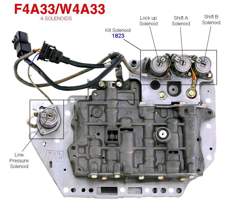 F4A33 АКПП Соленоиды