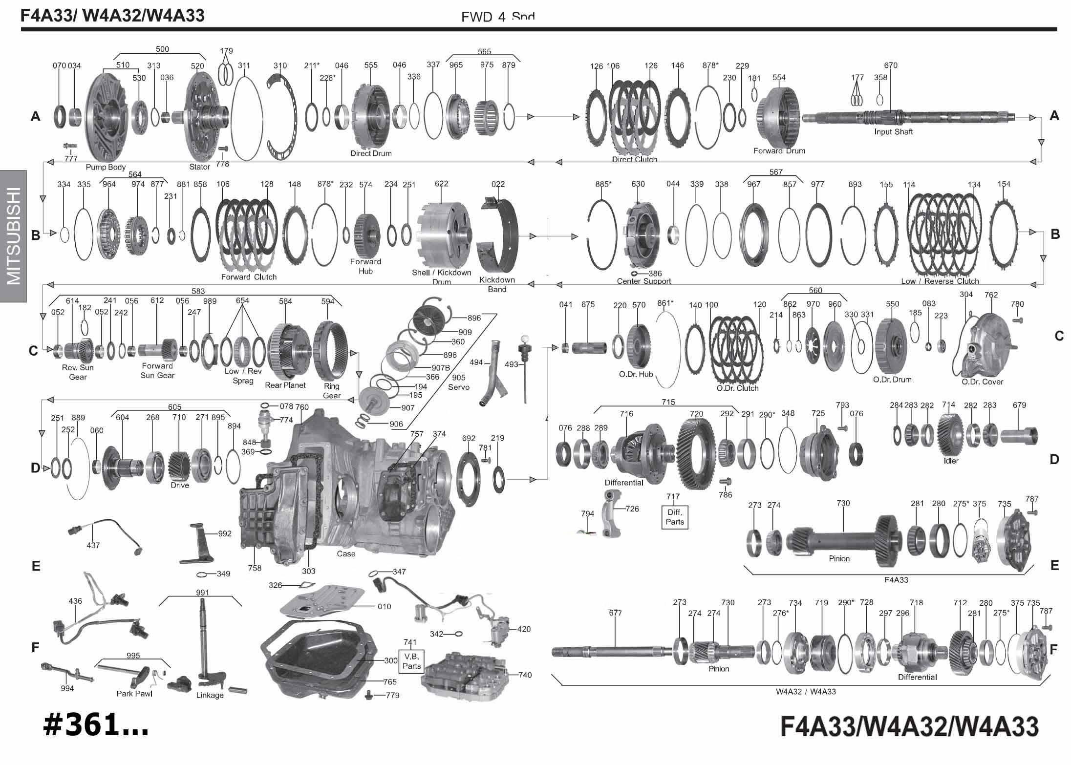 Руководство акпп F4A33