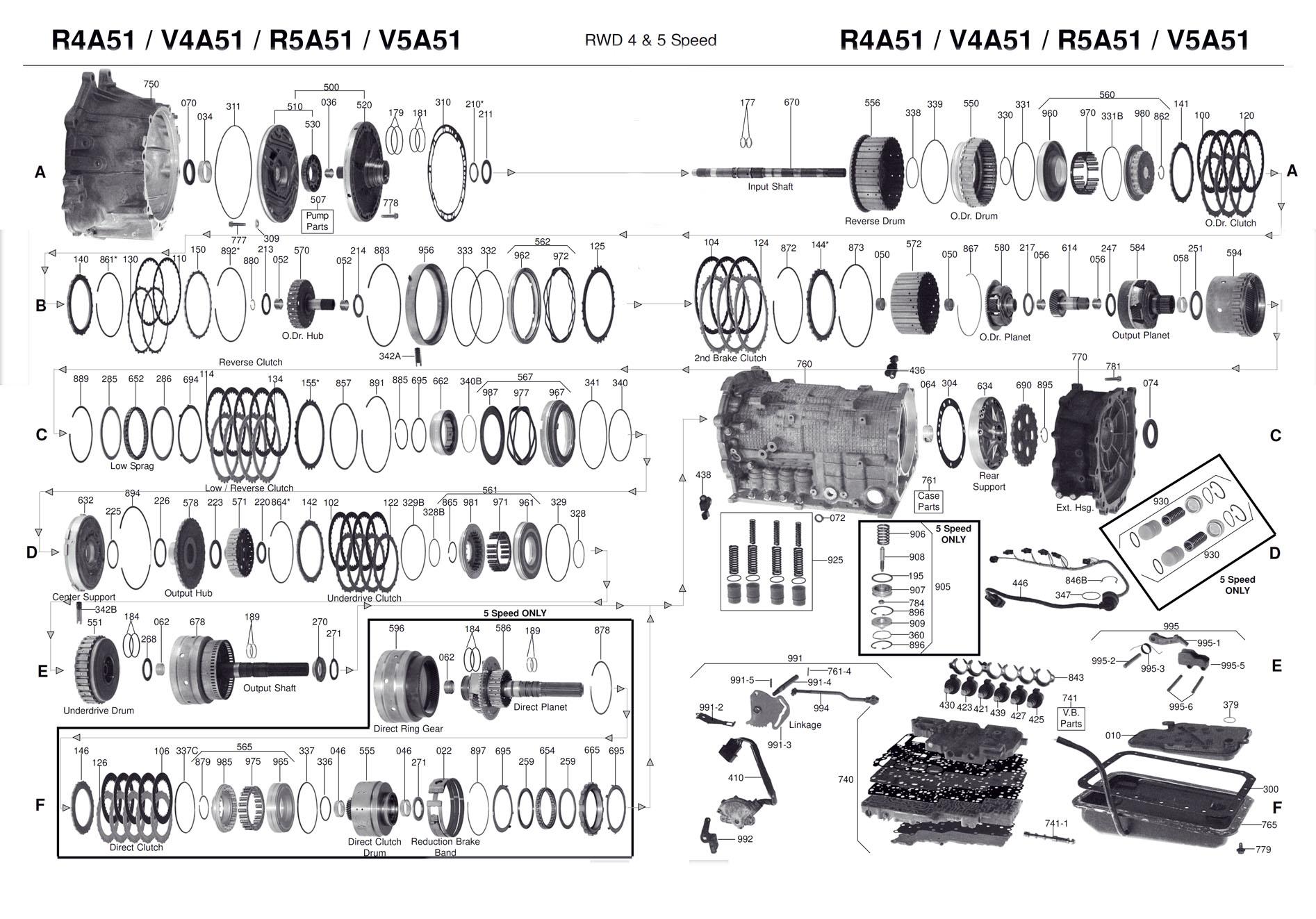 R4A51 V4A51 R5A51 Схема АКПП
