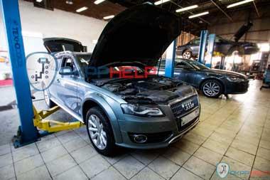 Ремонт АКПП Audi A4 Allroad