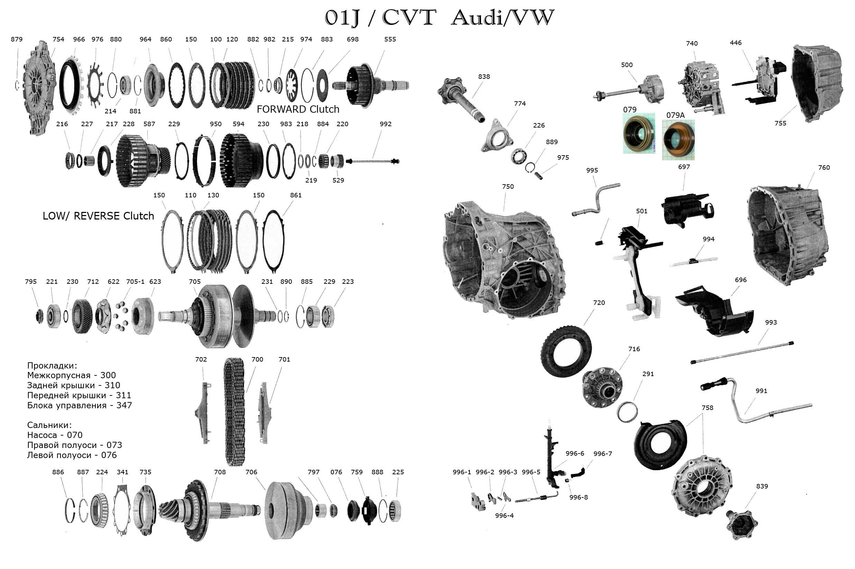 01J CVT (AUDI)