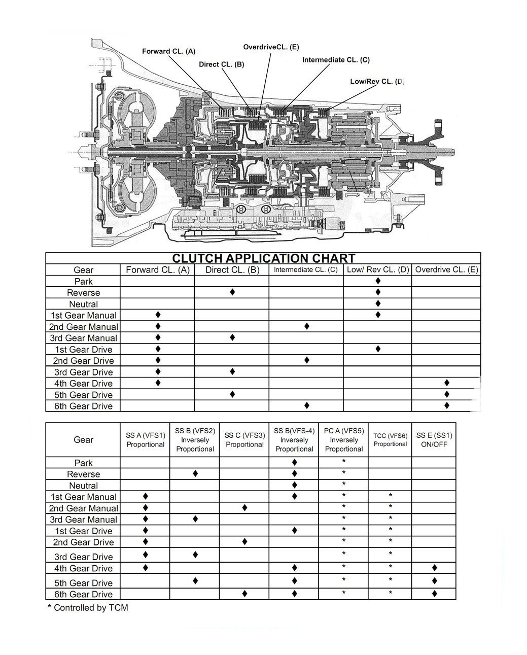 09E (ZF 6HP26)