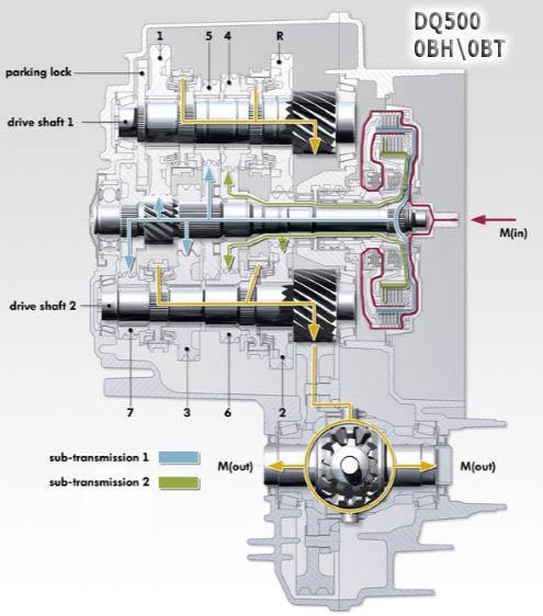 DQ500 схема