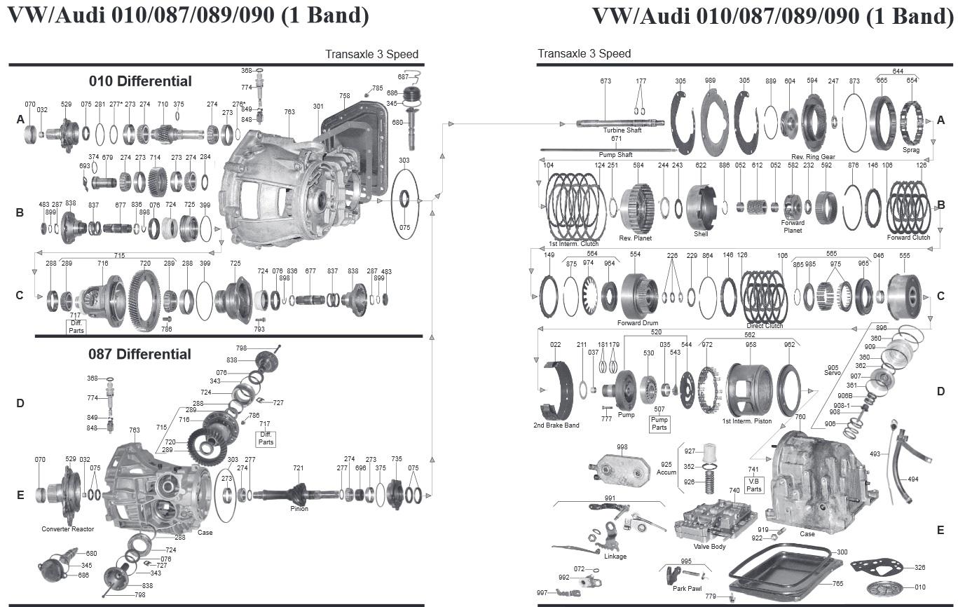 Ремонт 010 VW/Audi (087 / 089 / 090)