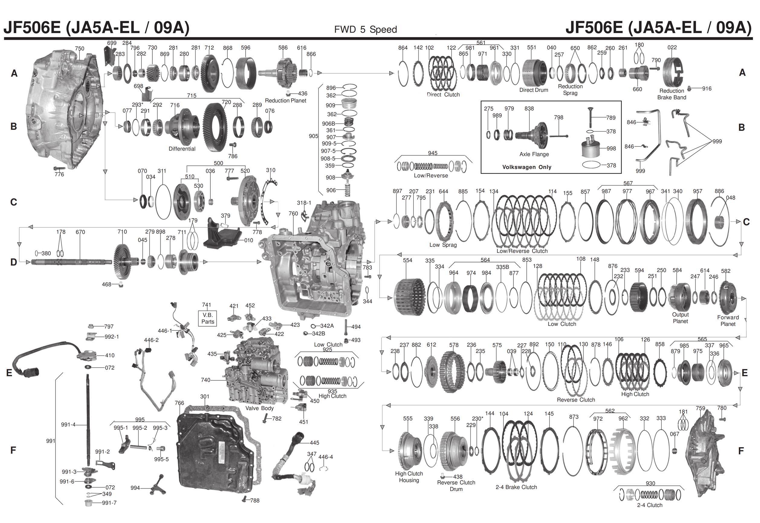 Ремонт 09A VW( JF506E)