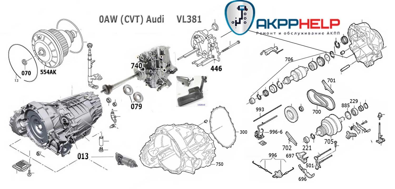 схема вариатора 0aw vl381 ауди