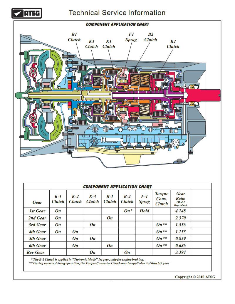 09D (AW TR-60SN)