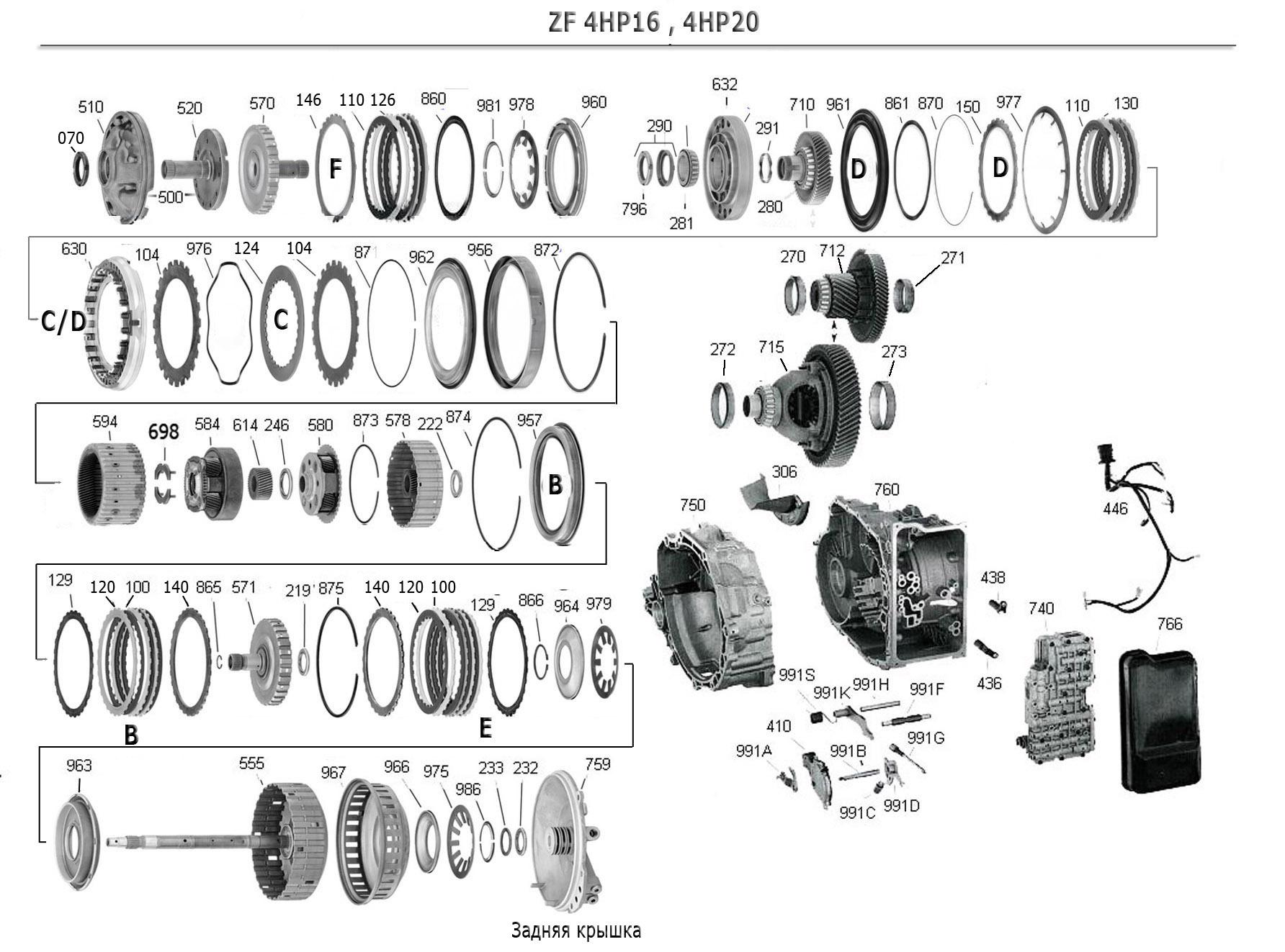 Ремонт ZF 4HP20