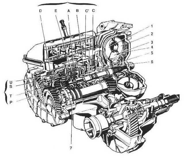коробка ZF 4HP18