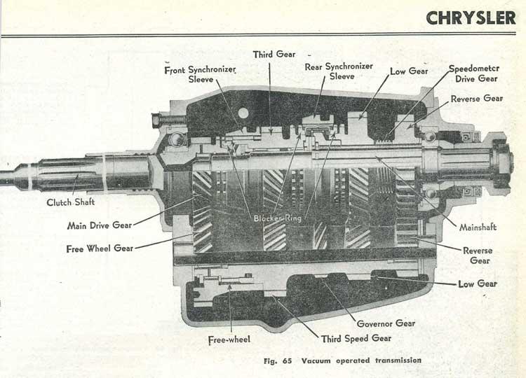 история создание автоматической коробки передач