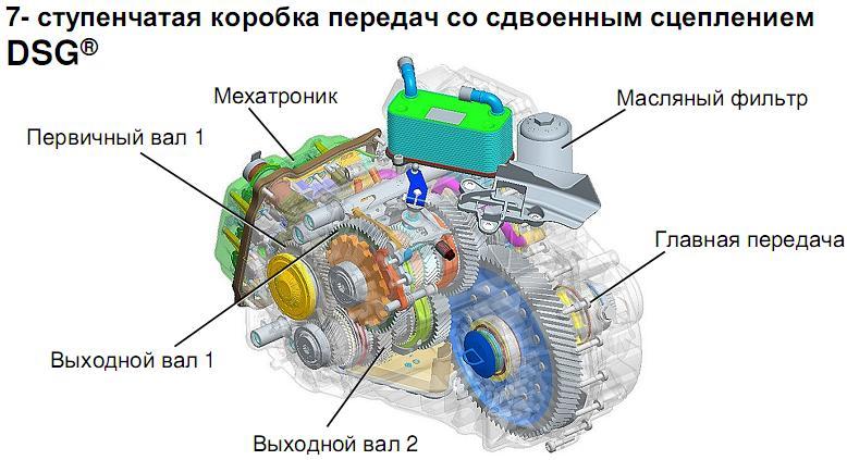 Схема дсг 7